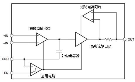 电路 电路图 电子 原理图 461_280
