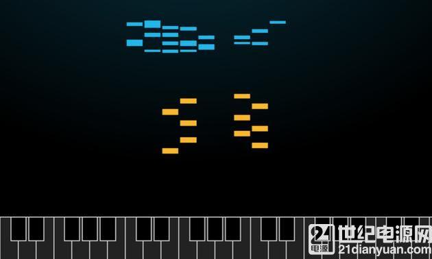 人工智能也会进行音乐创作 谷歌推出钢琴机器人AI Duet