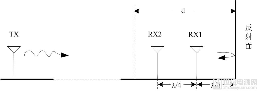 lora天线电路设计四大要点