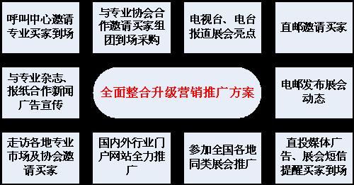 2017第七届广州国际电源产品及技术展览会邀请函