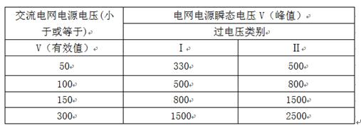 安规之电气间距和爬电距离