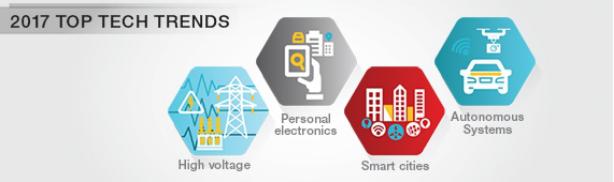 德州仪器CTO:电源和数据的交融与创新