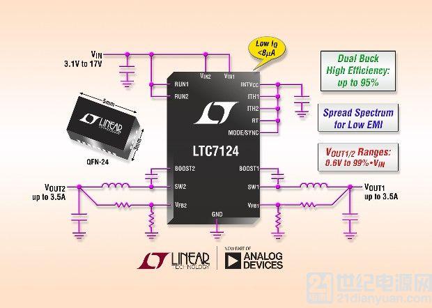 具扩展频谱调制功能的 17V 4MHz 双输出 3.5A 同步降压型稳压器