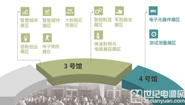 吹响产业提升号角,2017中国(成都)电子展开幕!