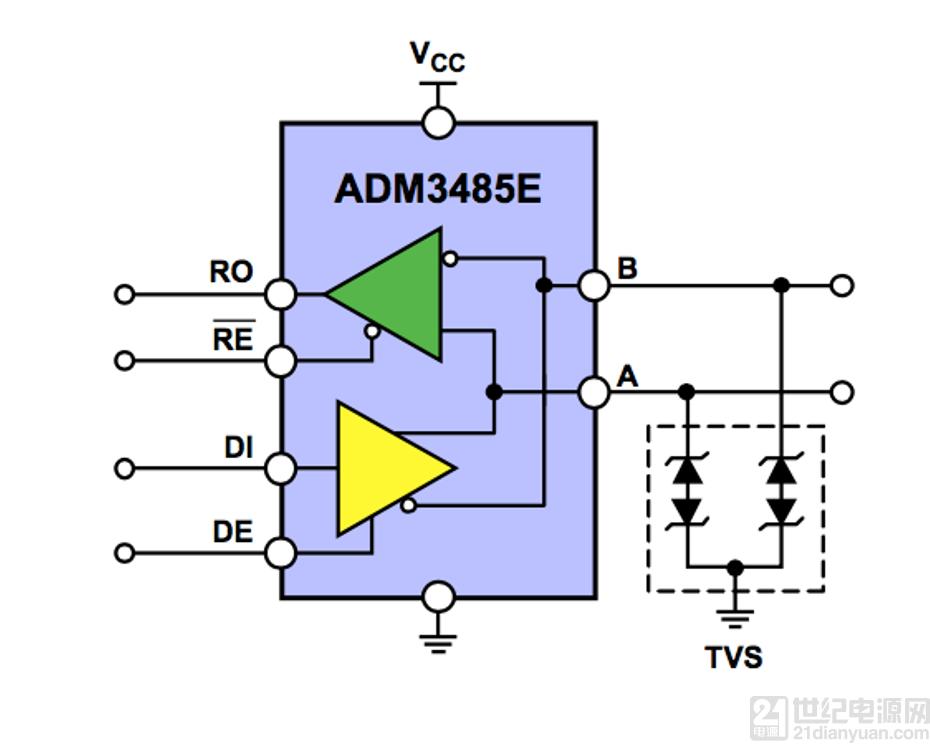 在实际的工业、电力、自动化及仪器仪表应用中,RS-485总线标准是使用最广泛的物理层总线设计标准之一,由于其会在恶劣电磁环境下工作,为了确保这些数据端口能够在最终安装环境中正常工作,它们必须符合相关的电磁兼容性(EMC)法规。在本文中,世健公司结合优势的代理线ADI( RS-485芯片)、Bourns(在端口EMC防护方面的器件),从原理分析到实测来为大家带来详细的RS485的端口防护分析。 在RS-485端口的EMC设计中,我们需要重点考虑三个因素:静电放电(ESD)、电快速瞬变(EFT)和浪涌(Sur