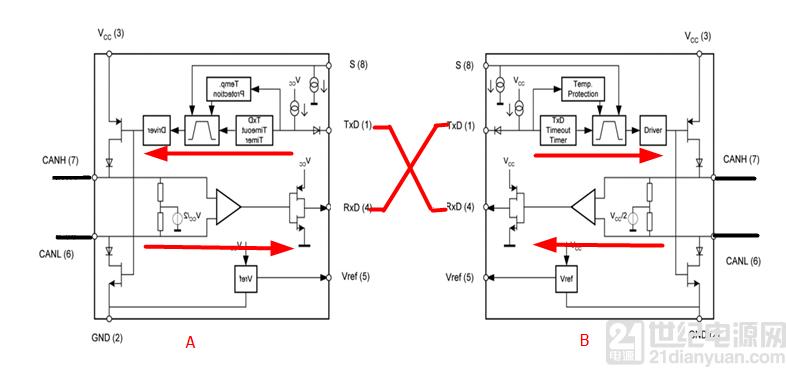 假如将此电路接入 can 总线,当有显性电平从 tja1050(a)进入时,tja