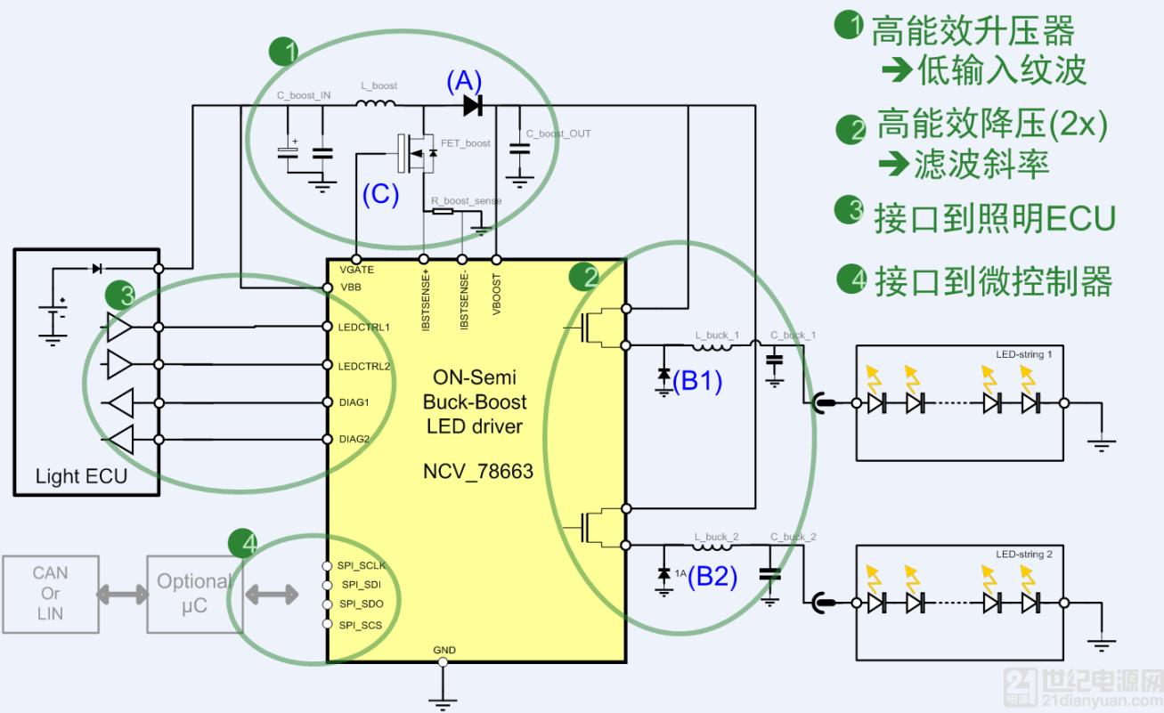 第三代方案根据 led 前大灯系统的最新趋势,升压与降压电路被分为两颗