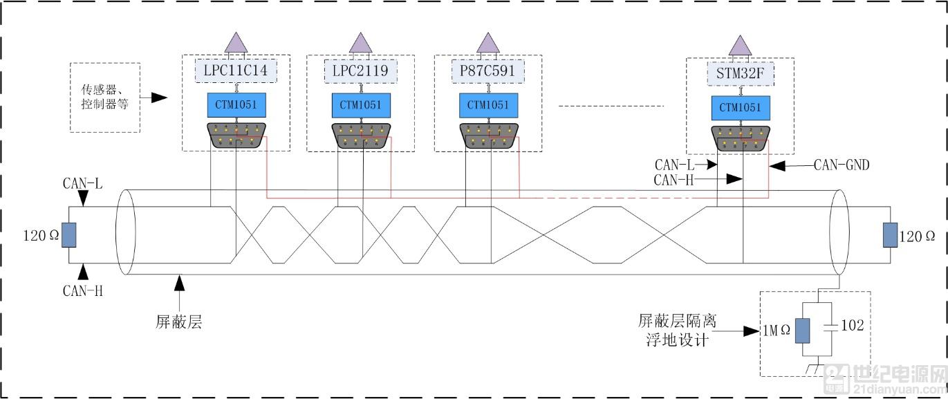 4  含信号地线双绞线连接方式