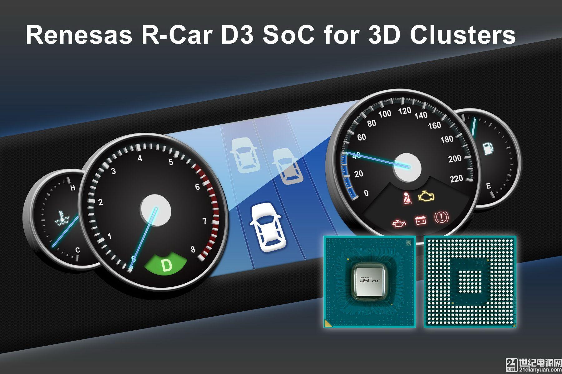 瑞萨电子凭借其 R-Car D3 SoC 将 3D 图形仪表盘普及至入门级车型