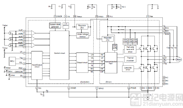 the sine-wave motor control ic and igbt (rating of 500v/2a) a