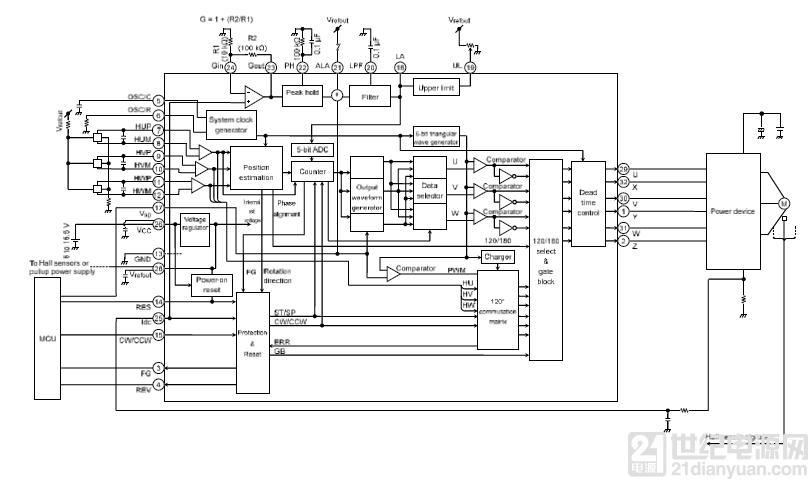 三相无刷电机风扇用全新正弦波控制器 ic,实现了与多极电机的轻松切换