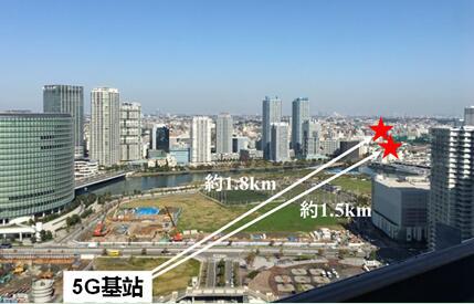 华为与 NTT DOCOMO 成功完成 39GHz 5G 毫米波外场远距离移动测试