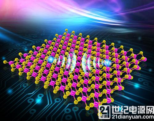 半导体所二维半导体的磁性掺杂研究取得进展