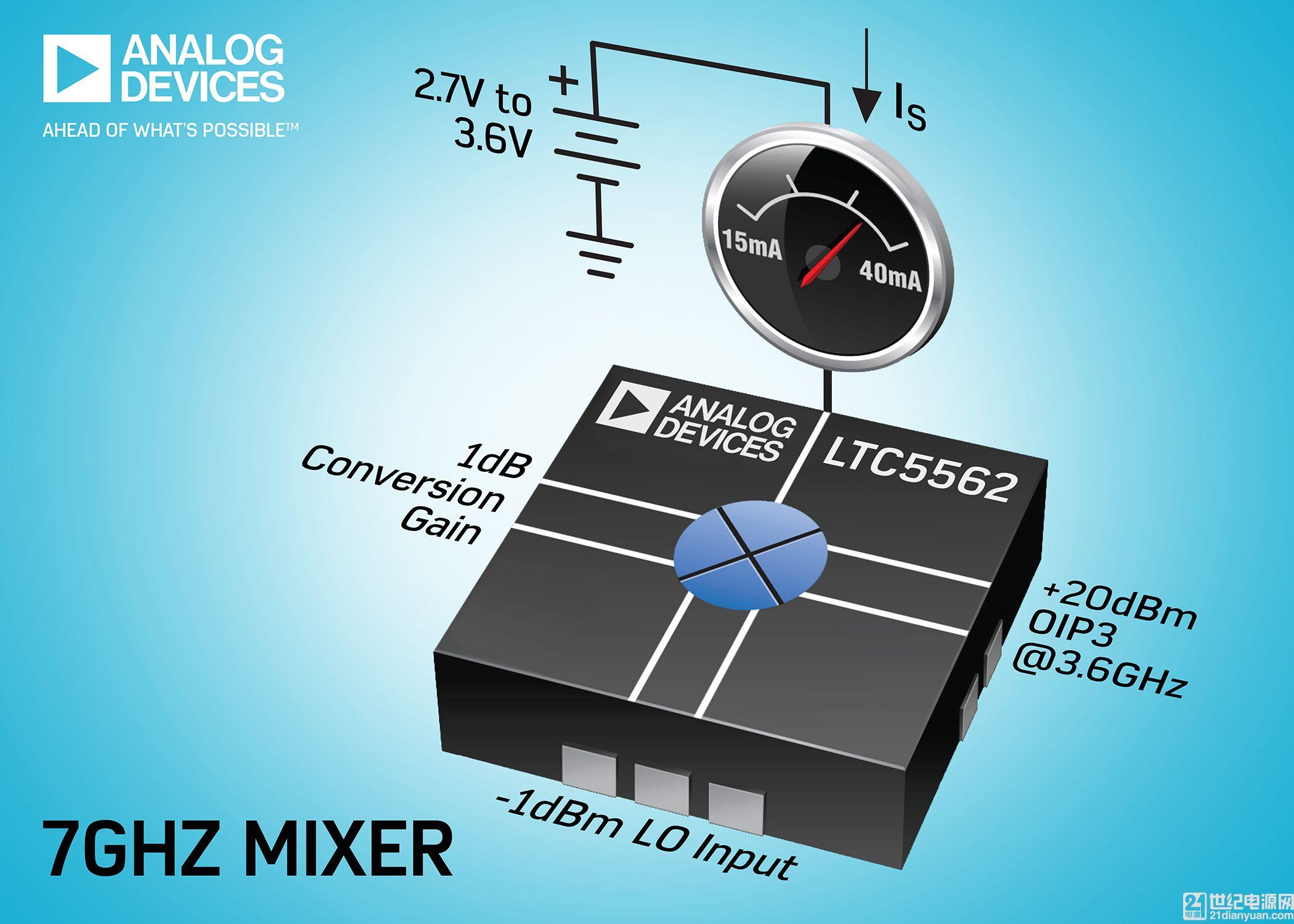 低功率有源混频器提供 7GHz 带宽和 20dBm OIP3
