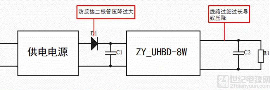 DC-DC 电源模块常见故障及解决方案