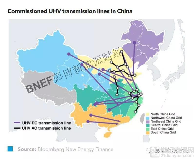 建设放缓!中国特高压输电线路现状及未来