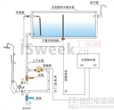 液位传感器在家用热水器中的应用