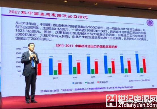 自主可控迫切?中国集成电路发展更需谨慎!