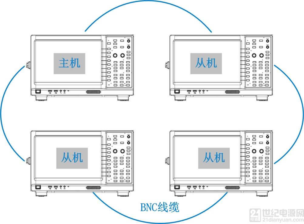 主从机,在主机上的所有操作(如量程配置,hold,存储等)会同时自动同步