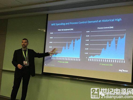 两大转折,四大要素,KLA 如何赋能中国半导体市场