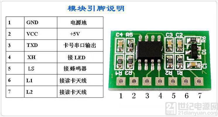鼎阳科技针对低频 RFID 的测试方案