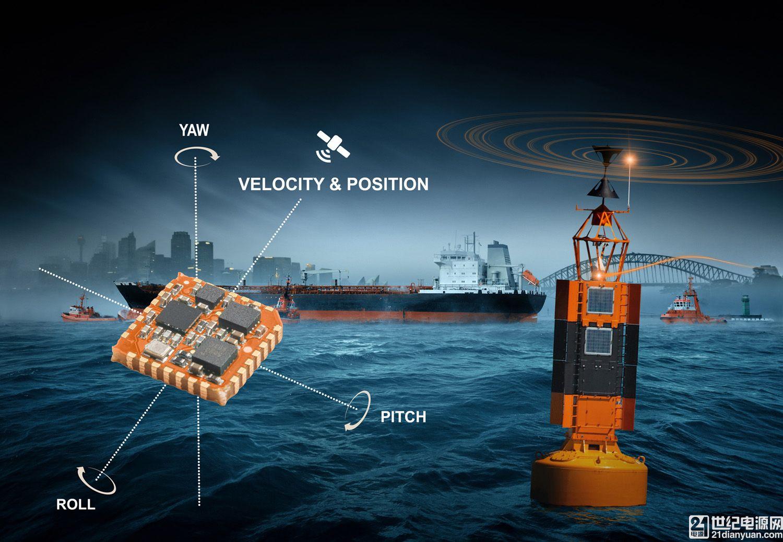 Xsens 全新微型 INS 模块搭配外部 GNSS 接收器输入数据,提供高精准方向、速率和定位