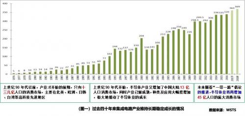 蔡南雄:建立中国集成电路产业体系的另类思考