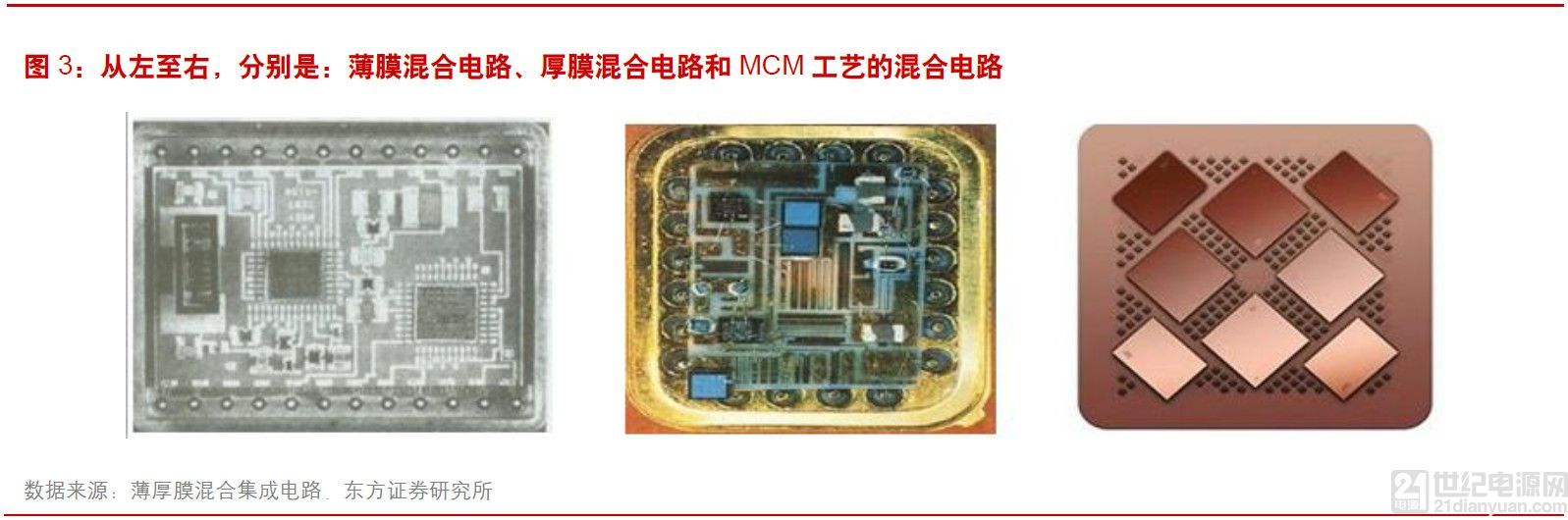 国防军工芯片行业深度报告
