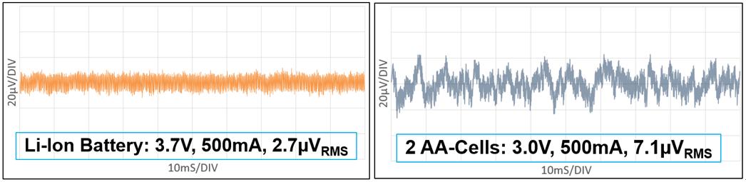 锂离子电池噪声最低?No,没有最低只有更低