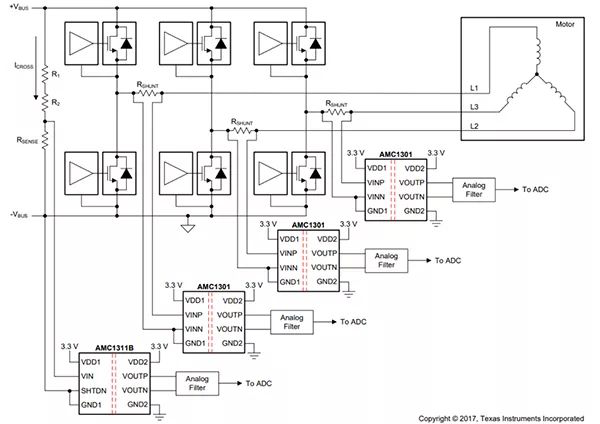 技术 技术文章 正文  在隔离栅的接收器侧,信号被解调回差分输出模拟