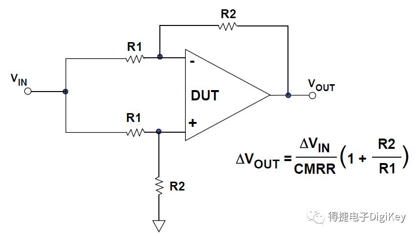 下图是一典型量度差分放大系统的cmrr.