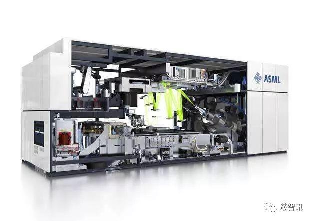 全球光刻机发展概况以及半导体装备国产化