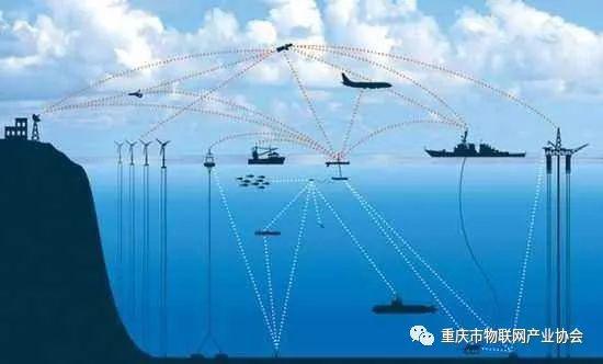 """美国推出了一个全新的传感器网络,搭建起分布式传感的""""海上物联网"""""""