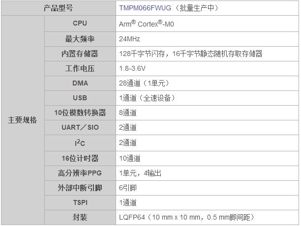 东芝基于Arm® Cortex®M内核的微控制器支持Mbed™ OS