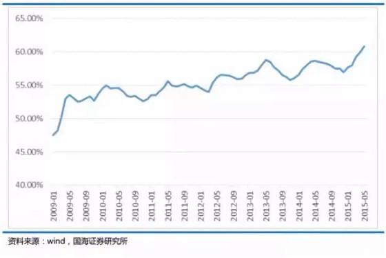 中国集成电路封装产业深度剖析