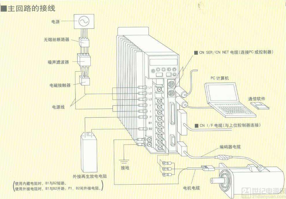 电源模块在伺服电机驱动器的应用