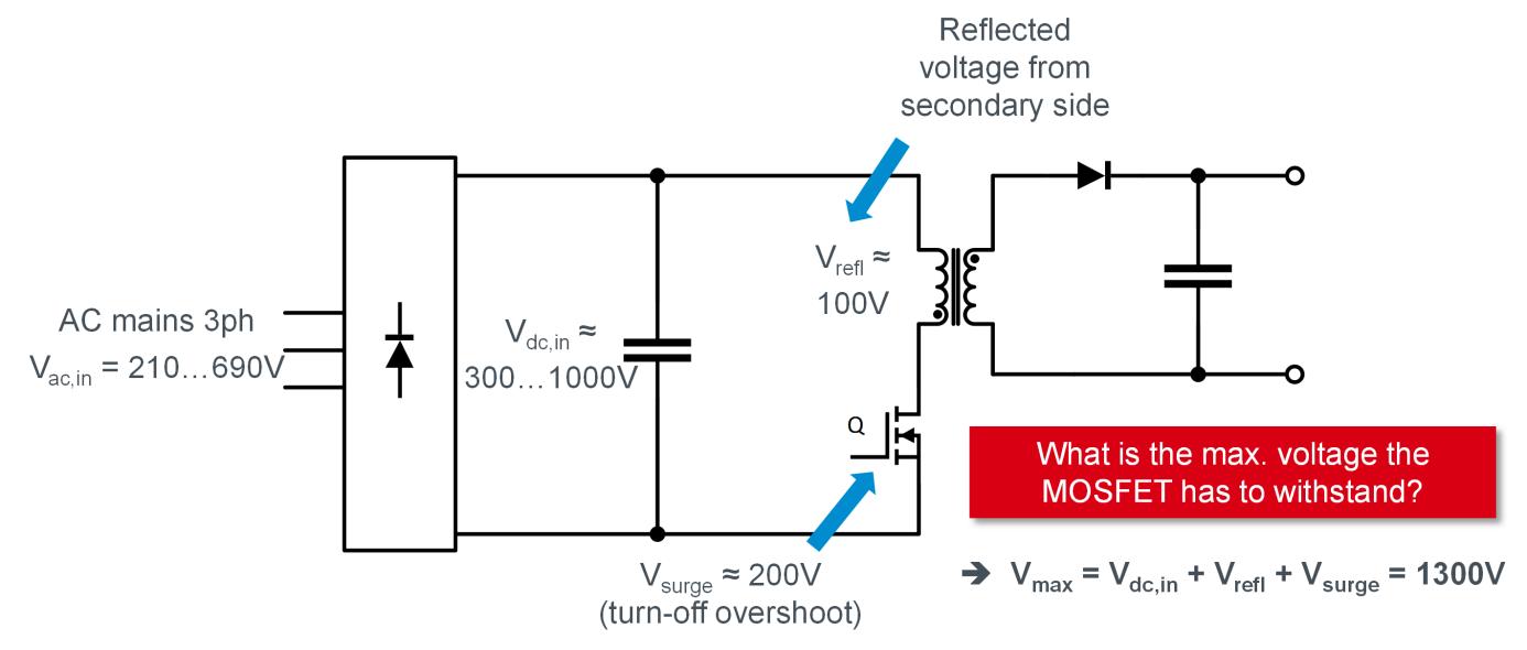工业设备辅助电源驱动用的SiC电源解决方案