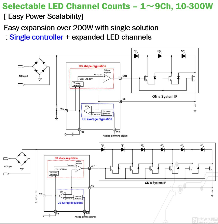 推动LED更易于采用