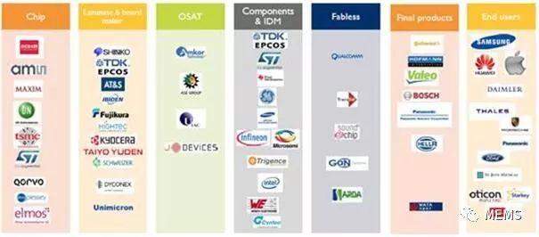 基板式PCB和嵌入式芯片市场趋势