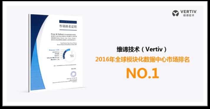 全球第三方机构权威报告:维谛技术(Vertiv)稳居全球模块化数据中心市场No.1