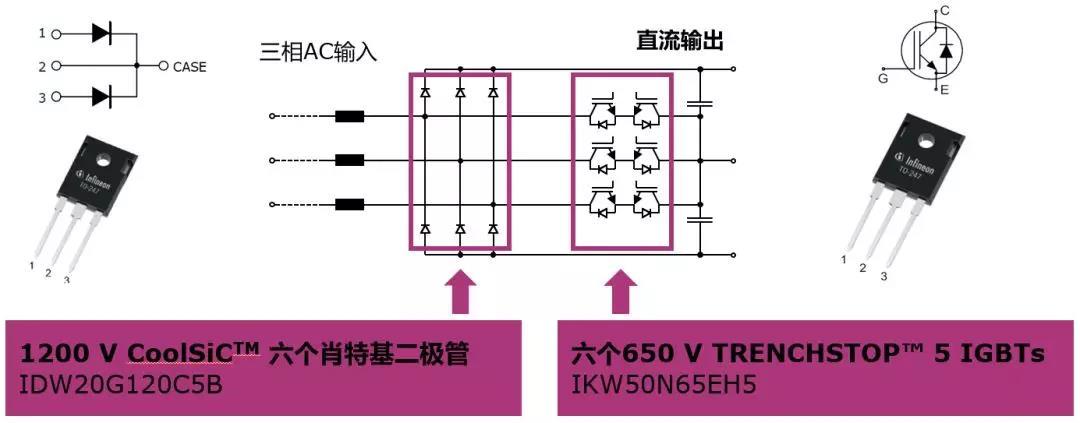 一种高效率、高功率密度的三相三电平Vienna整流器方案