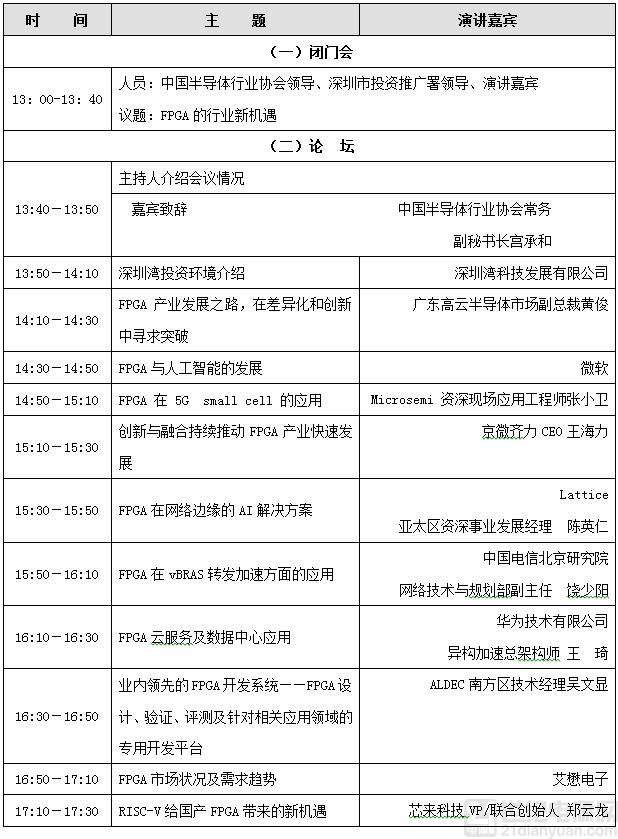 第六届(2018)中国FPGA产业发展论坛即将召开