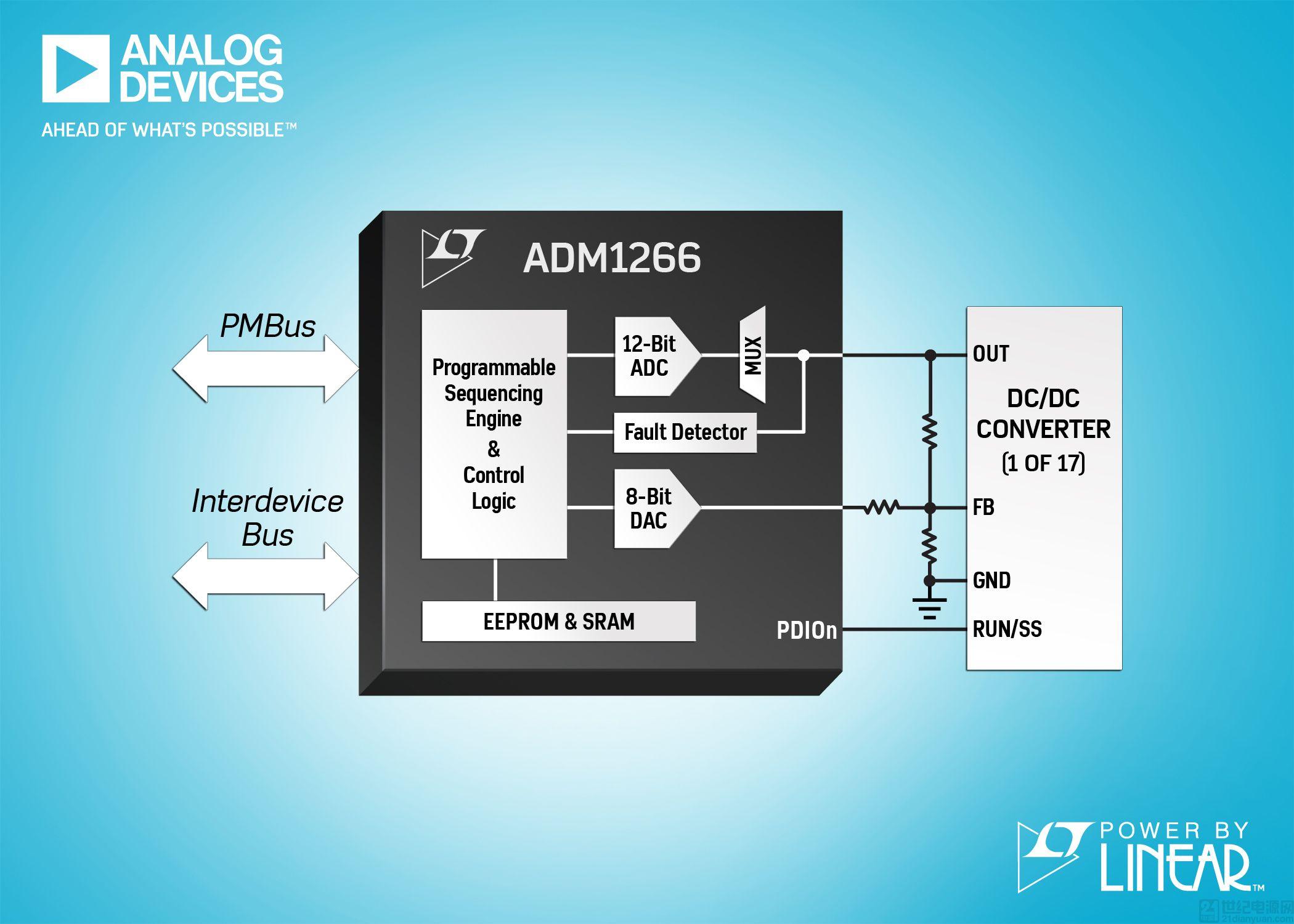 高度可编程超级时序控制器简化多轨电源系统管理