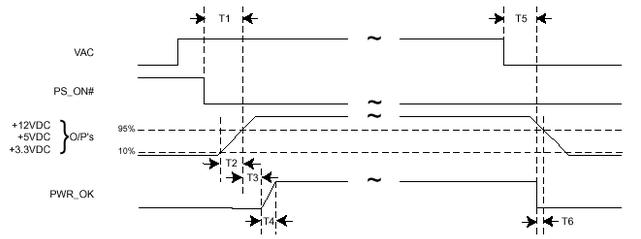 多通道可编程电子负载高效测试PC电源  —— ITECH新推IT8701双路主机框