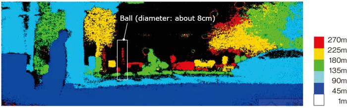 松下推新型传感器 可探测黑暗中、远距离的小物体