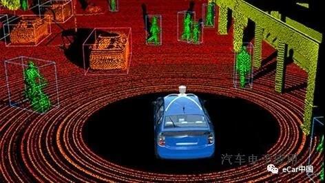 基于氮化镓技术的汽车应用是否即将到来?