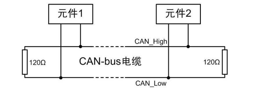 CAN 一致性测试系统之终端电阻与内阻测试