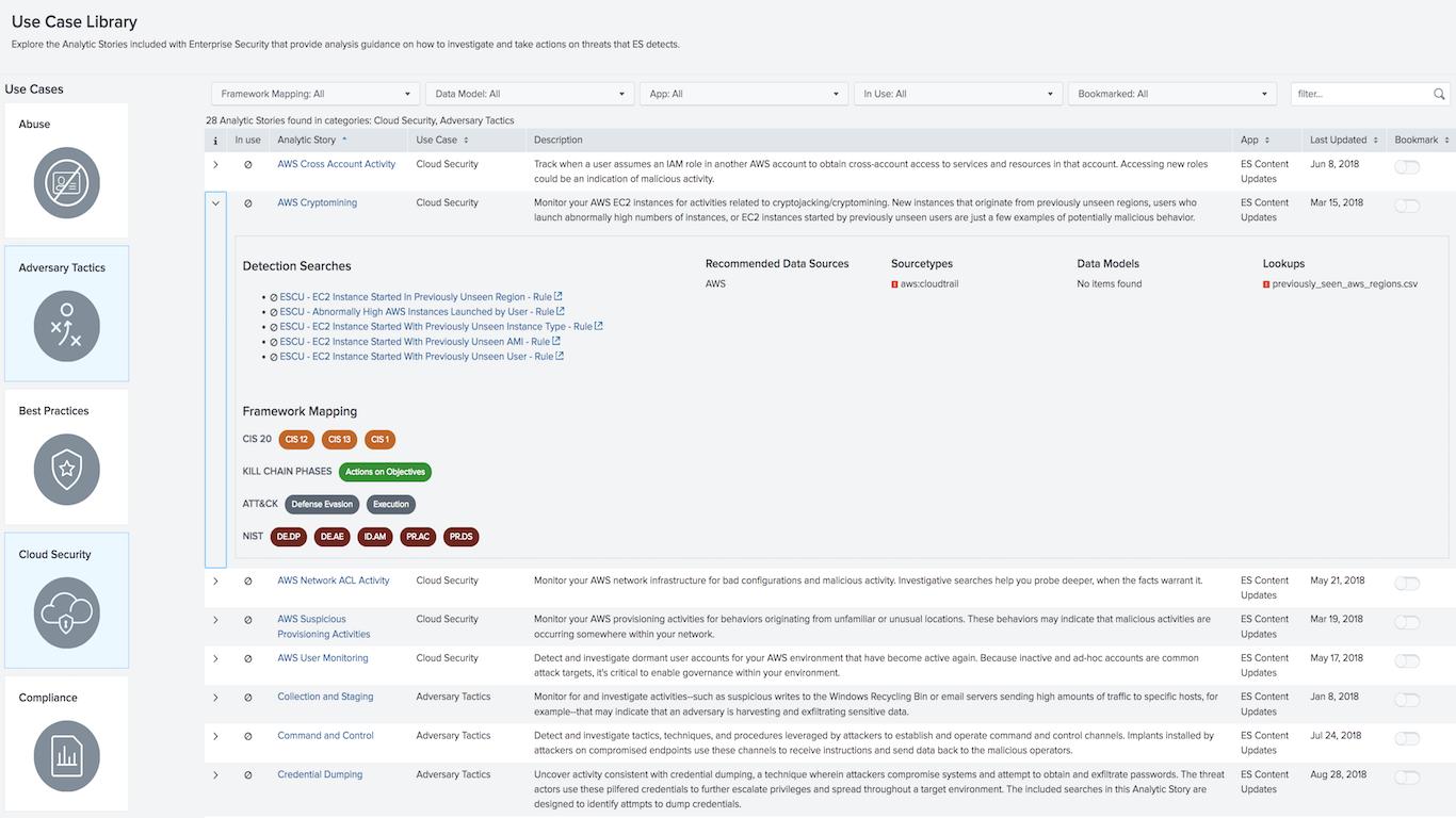 Splunk 安全解决方案助力企业迅速检测、调查并处理所有威胁