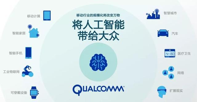 高通亮相世界人工智能大会,AI+5G 才是手机未来