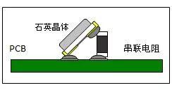 如何计算晶体谐振器的振荡裕量